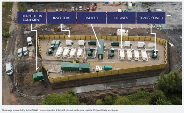 Gresham_House_Energy_Storage_Fund_-_Ruffer_Site