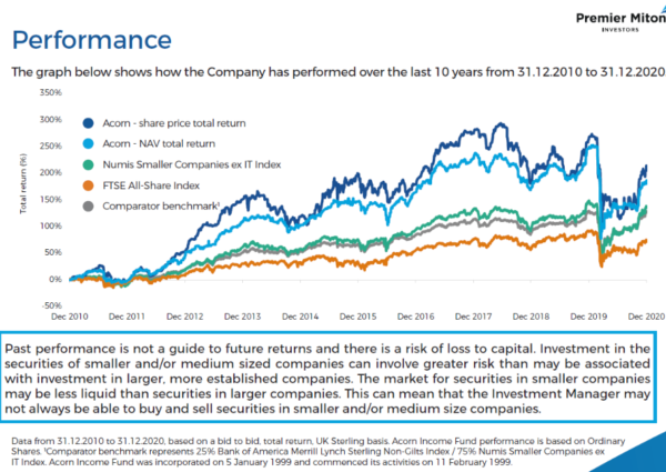 AIF performance from 2010 to 2020