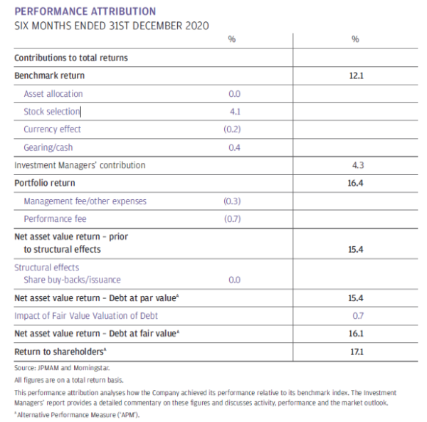 JGGI performance attribution