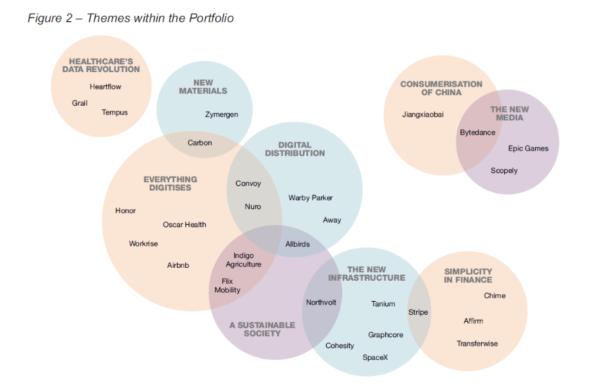 MNTN portfolio themes